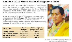 what do students learn in a happiness course at a business  mbs 2015 gnh index