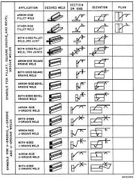 welding symbols chart australia 71 meticulous engineering welding symbols