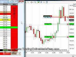 S P 500 Live Trade 6 Min 475 On 4 Contracts Emini Futures