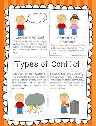 Types Of Conflict Anchor Chart School Escritura