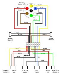7 wire circuit trailer wiring enclosed trailer pinterest 7 pin round trailer wiring diagram at Semi Trailer Wiring Diagram 7 Way
