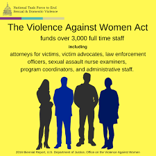 Sample Vawa Cover Letter The Violence Against Women Act Vawa A Toolkit For