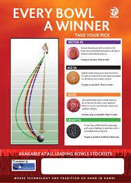Taylor Vector Bowls Bias Chart The Vector Vs