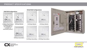 cx panels hubbell control solutions