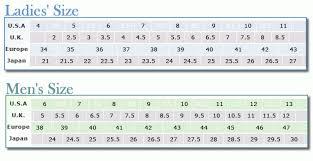 Judicious Churchill Fins Size Chart Churchill Swim Fins Website