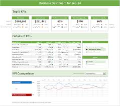 Good Excel Dashboard Design Excel Dashboard Templates Download Now Chandoo Org
