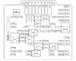 91 gmc fuse box wiring diagram libraries gmc sierra fuse box diagram wiring diagrams bestfuse box on 91 gmc wiring diagram schematic