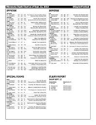 Gopher Football Depth Chart And Injury Report For Tcu The