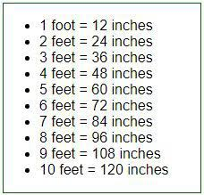Printable Height Conversion Chart Cm To Feet And Inches Convert Feet To Inches Inches In Feet 12in 1ft