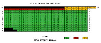 studio theatre seating chart close