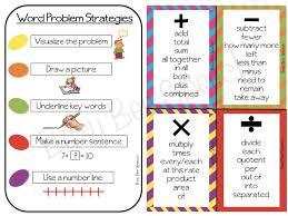 Keywords For Math Word Problems Worksheet Antihrap Com