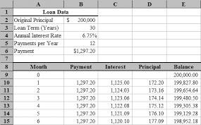 Monthly Loan Amortization Schedule Polar Explorer