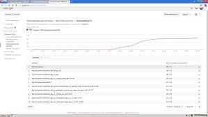 Заблокированные ресурсы сайт ucoz Сообщество ucoz  4958174 jpg 112kb