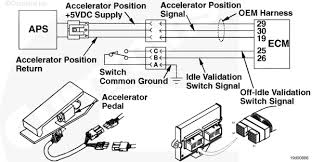ingersoll rand sd100d wiring diagram wiring diagrams konsult qsb 4 5 cummins in a ingersoll rand sd100c series roller throttle ingersoll rand sd100d wiring diagram ingersoll rand sd100d wiring diagram