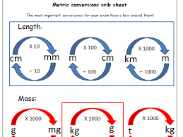 Functional Skills Math Converting Between Metric Units Crib Sheet