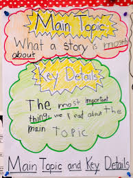 Topic Chart For Writing The Creative Colorful Classroom Main Topic Key Details