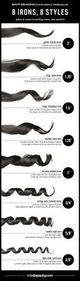 your flat iron is burning your hair here s why heat tolerance barrel size chart for hair curling