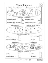 Math Venn Diagram Worksheet 1st Grade Math Worksheets Venn Diagrams Part 2 Greatschools