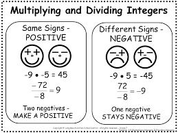 Multiplying And Dividing Integers - Lessons - Tes Teach