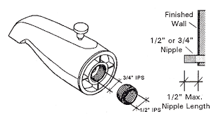 remove and install various tub spouts