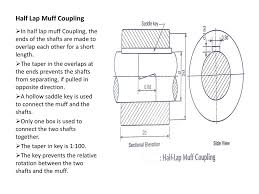 Muff Coupling Is Designed As Detail And Assembly Drawing Ppt Download