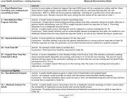 Local Health Jurisdictions Coding Scenarios Medicaid