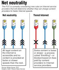net neutrality essay topics essay net neutrality essay topics
