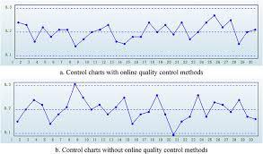 Bonding Comparison Chart Spc Comparison Chart For Thrust Plate Selection Download