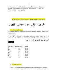 Urdu Grammar Charts Present Continuous Tense Negative English Grammar 12 Tense