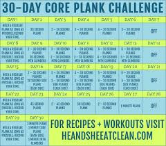The Ultimate List Of Abs Challenges