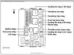 2003 nissan 350z fuse box location circuit wiring and diagram hub \u2022 2001 Nissan Sentra Fuse Box Diagram at 2011 Nissan Cube Fuse Box Diagram