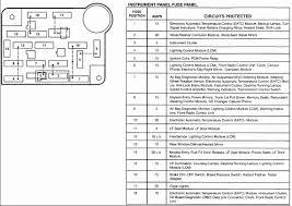 91 lincoln town car fuse box diagram wiring diagram sch fuse box diagram for 1991 lincoln town car wiring diagram option 1994 lincoln town car fuse