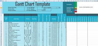 Gantt Chart Template Reddit Download Excel Gantt Chart Template In Xlsx Free Excel