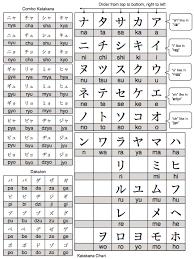 Printable Japanese Alphabet Chart 8 Best Photos Of Japanese Alphabet Chart Printable