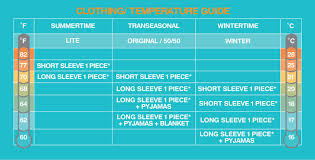Toddler Bedroom Temperature Awesome Love To Swaddle Up Organic Swaddle Free  Shipping Ebay