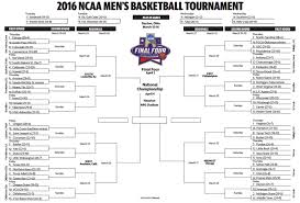Ncaa Tournament Bracket Scores Printable 2016 Ncaa Tournament Bracket Plus Tv Times And Final