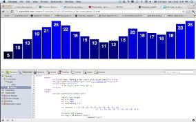 D3 Bar Chart Qmsdnug Org