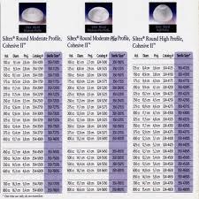 Inspira Implant Size Chart Www Bedowntowndaytona Com