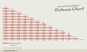 Travel Distance Calculator Images