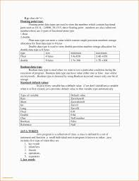 Microsoft Word Study Guide Template Microsoft Word Spreadsheet Download Then Study Guide