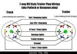 similiar travel trailer plug wiring keywords rv 7 way trailer wiring diagram rv automotive wiring diagram