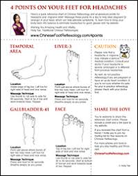 Headache Acupressure Points Chart 4 Points On Your Feet For Headaches And Migraines