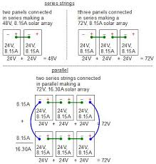 sizing the solar array for you off grid solar power system how series strings and parallel for solar arrays works