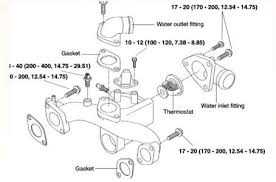 kia sedona engine diagram questions answers pictures fixya need an engine explded view or diagram for a kia sedona 03