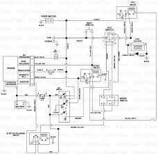 toro z turn commercial mower wiring diagram toro discover your lesco zero turn mower wiring diagram
