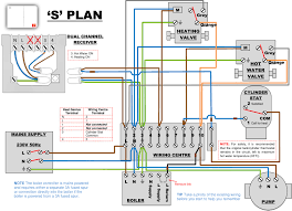 honeywell central heating timer wiring diagram fresh 3 zone heating Honeywell Thermostat Wiring Diagram honeywell central heating timer wiring diagram fresh 3 zone heating system wiring diagram fresh electric underfloor
