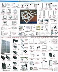 aluminum frame divider door clamping profile edging sliding wardrobe panel scoring saw blade