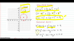 find the standard equation of the circle with the given radius r and center c then graph the circle