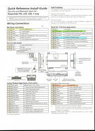 thesamba com vanagon view topic viper alarm wiring image have been reduced in size click image to view fullscreen