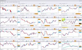 Chart Forex Live Fxcms Forex Charts Features And